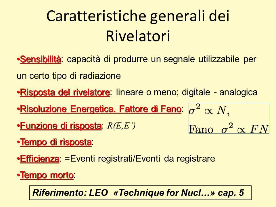 Caratteristiche generali dei Rivelatori SensibilitàSensibilità: capacità di produrre un segnale utilizzabile per un certo tipo di radiazione Risposta del rivelatoreRisposta del rivelatore: lineare o meno; digitale - analogica Risoluzione Energetica.