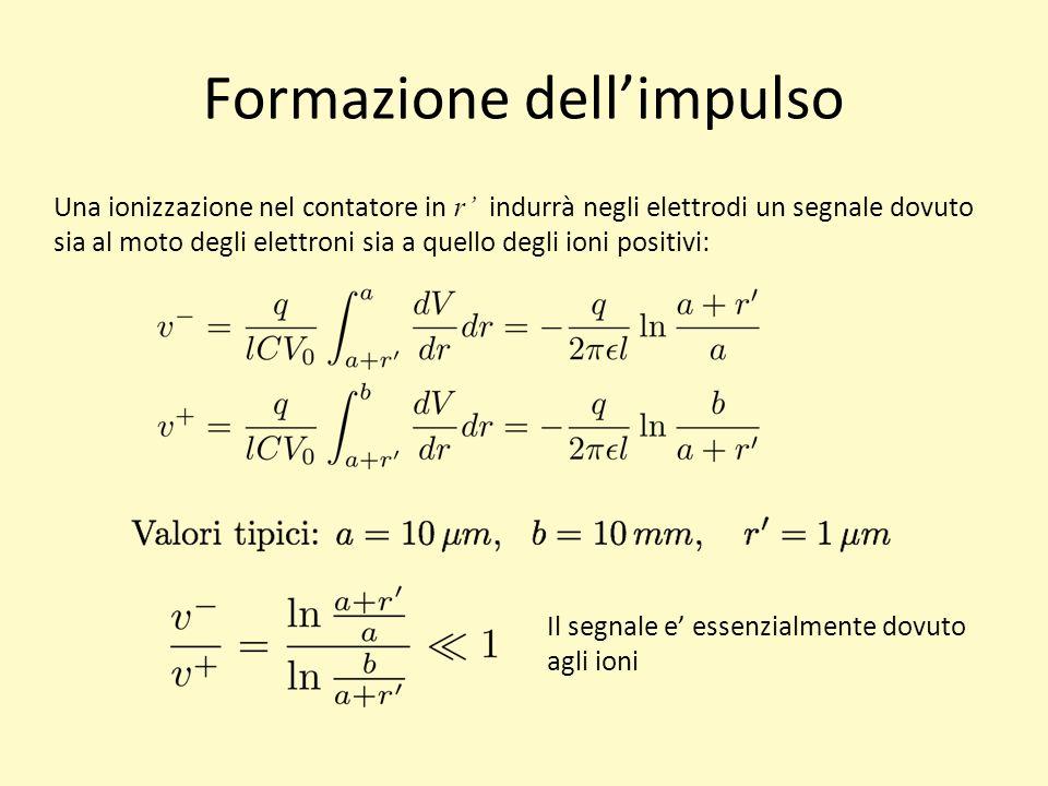 Formazione dellimpulso Una ionizzazione nel contatore in r indurrà negli elettrodi un segnale dovuto sia al moto degli elettroni sia a quello degli ioni positivi: Il segnale e essenzialmente dovuto agli ioni