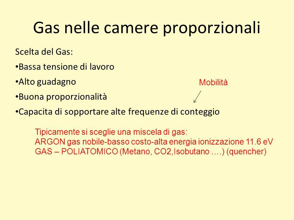 Gas nelle camere proporzionali Scelta del Gas: Bassa tensione di lavoro Alto guadagno Buona proporzionalità Capacita di sopportare alte frequenze di conteggio Mobilità Tipicamente si sceglie una miscela di gas: ARGON gas nobile-basso costo-alta energia ionizzazione 11.6 eV GAS – POLIATOMICO (Metano, CO2,Isobutano ….) (quencher)