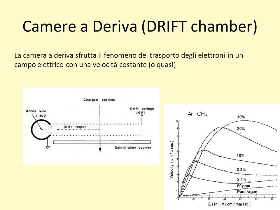 Camere a Deriva (DRIFT chamber) La camera a deriva sfrutta il fenomeno del trasporto degli elettroni in un campo elettrico con una velocità costante (o quasi)