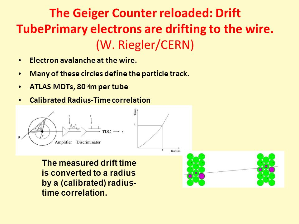 The Geiger Counter reloaded: Drift TubePrimary electrons are drifting to the wire. (W. Riegler/CERN) Electron avalanche at the wire. Many of these cir