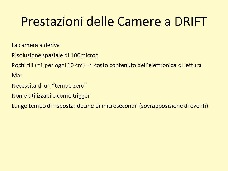 Prestazioni delle Camere a DRIFT La camera a deriva Risoluzione spaziale di 100micron Pochi fili (~1 per ogni 10 cm) => costo contenuto dellelettronic