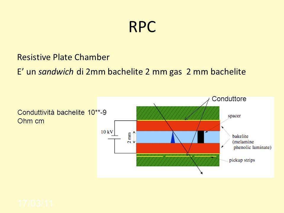 RPC Resistive Plate Chamber E un sandwich di 2mm bachelite 2 mm gas 2 mm bachelite 17/03/11 Conduttore Conduttività bachelite 10**-9 Ohm cm