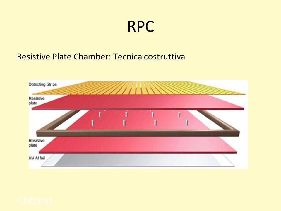 RPC Resistive Plate Chamber: Tecnica costruttiva 17/03/11