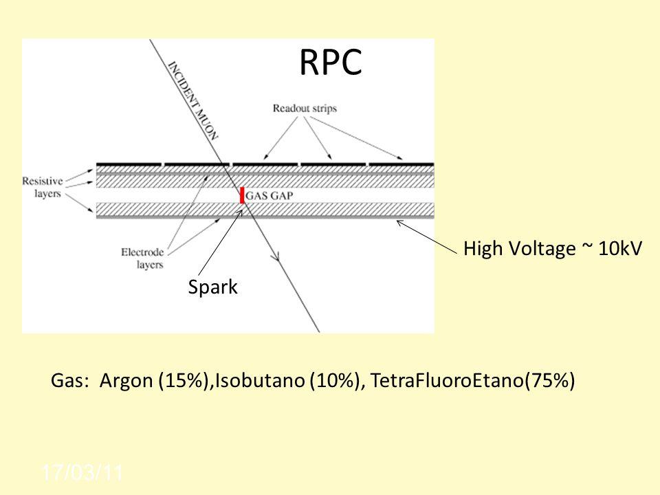 RPC High Voltage ~ 10kV 17/03/11 Spark Gas: Argon (15%),Isobutano (10%), TetraFluoroEtano(75%)
