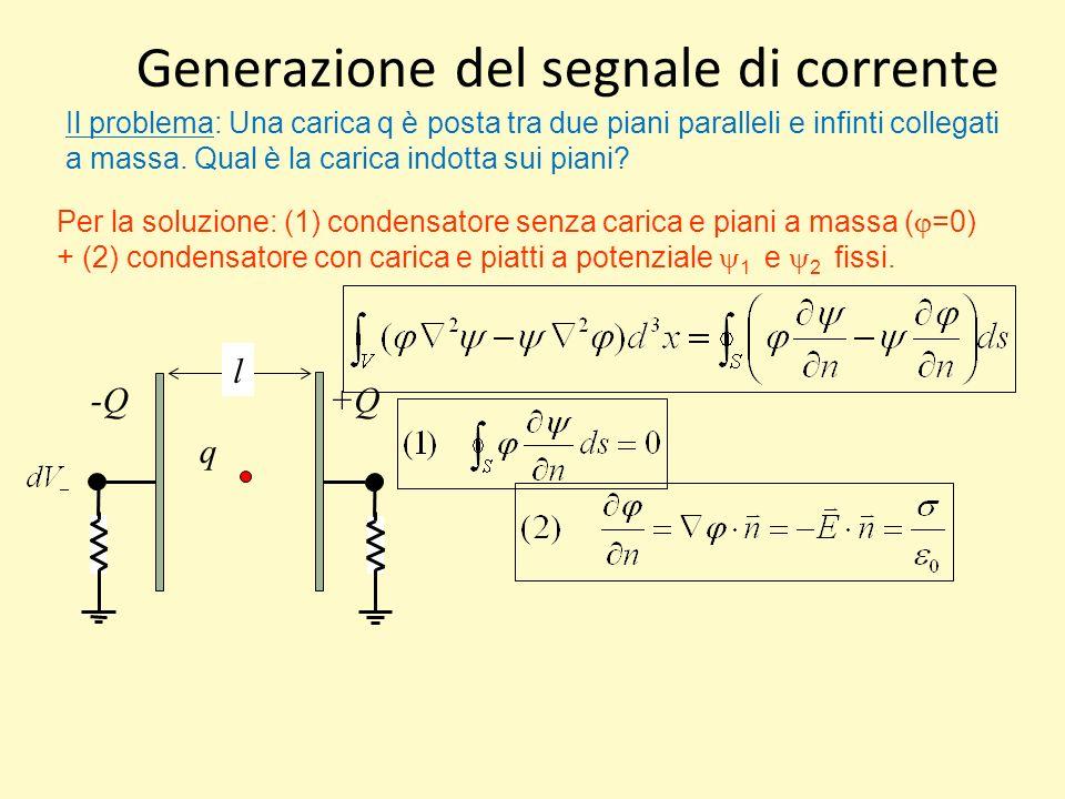 Generazione del segnale di corrente -Q+Q l q Per la soluzione: (1) condensatore senza carica e piani a massa ( =0) + (2) condensatore con carica e piatti a potenziale 1 e 2 fissi.