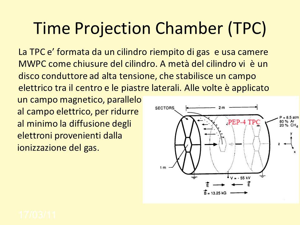 Time Projection Chamber (TPC) La TPC e formata da un cilindro riempito di gas e usa camere MWPC come chiusure del cilindro. A metà del cilindro vi è u