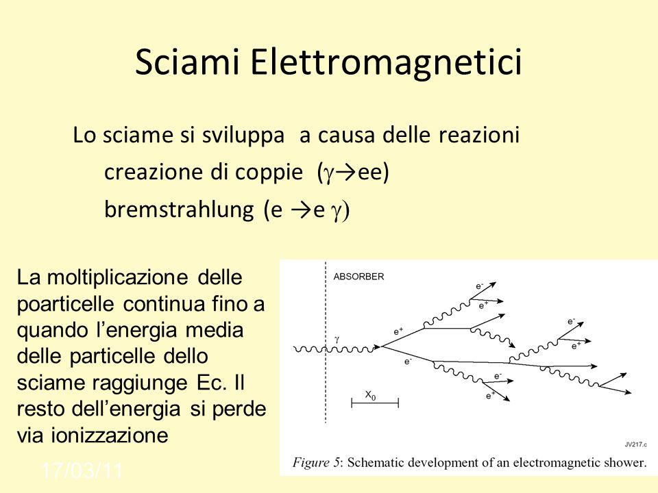 Sciami Elettromagnetici Lo sciame si sviluppa a causa delle reazioni creazione di coppie ( ee) bremstrahlung (e e 17/03/11 La moltiplicazione delle poarticelle continua fino a quando lenergia media delle particelle dello sciame raggiunge Ec.