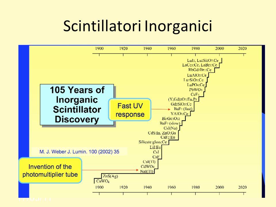 Scintillatori Inorganici 17/03/11