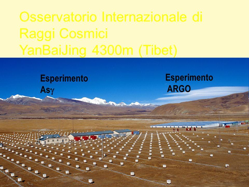 Osservatorio Internazionale di Raggi Cosmici YanBaiJing 4300m (Tibet) Esperimento As Esperimento ARGO