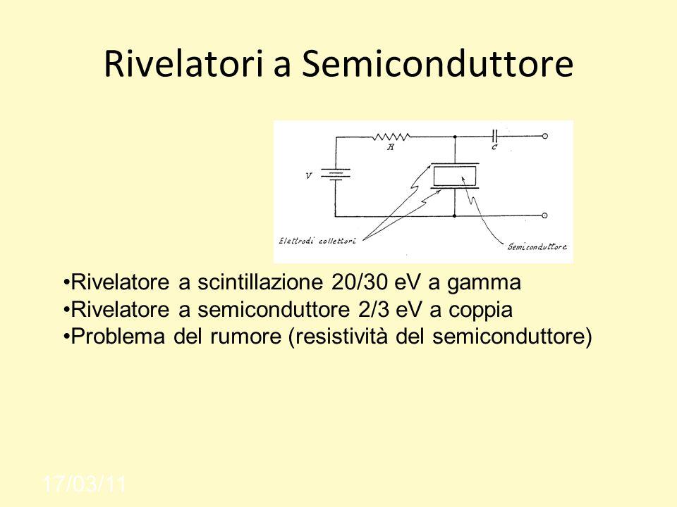 Rivelatori a Semiconduttore 17/03/11 Rivelatore a scintillazione 20/30 eV a gamma Rivelatore a semiconduttore 2/3 eV a coppia Problema del rumore (resistività del semiconduttore)