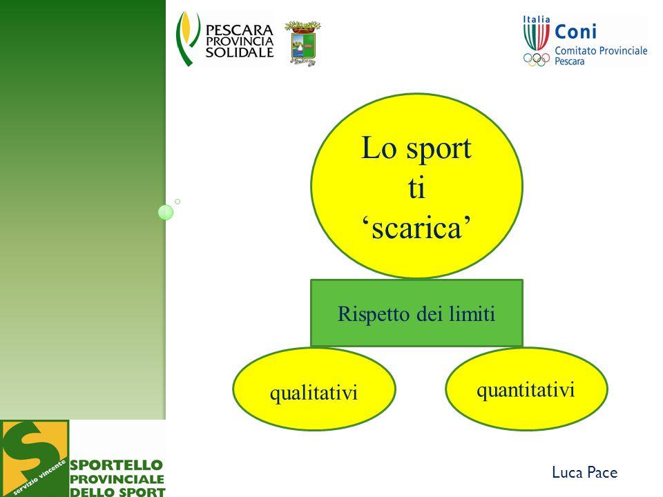 Luca Pace Lo sport ti scarica qualitativi quantitativi Rispetto dei limiti