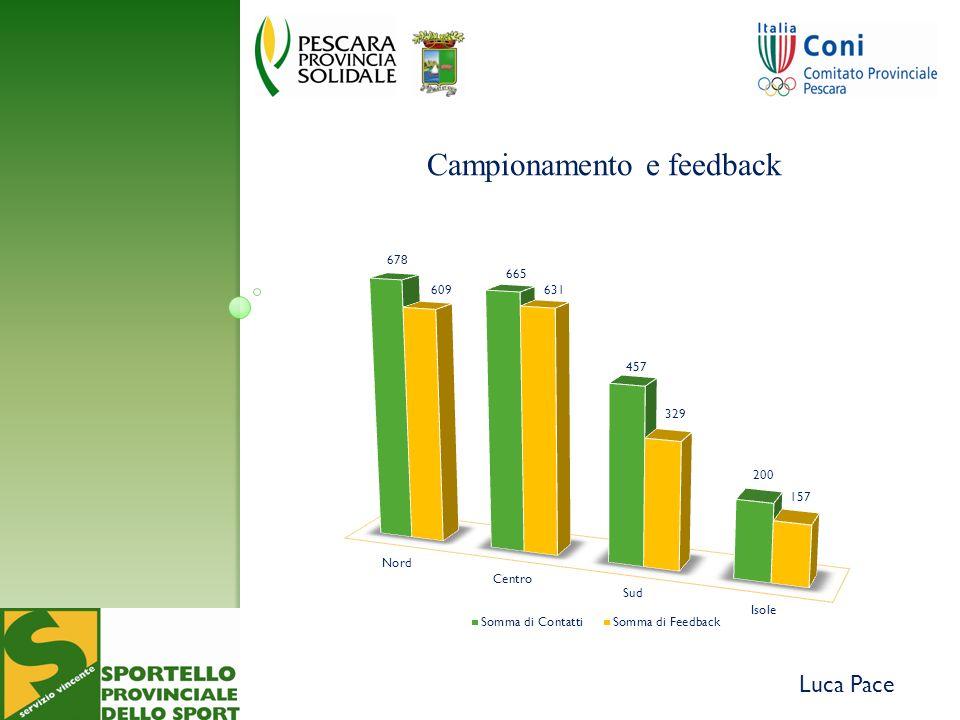 Luca Pace Campionamento e feedback