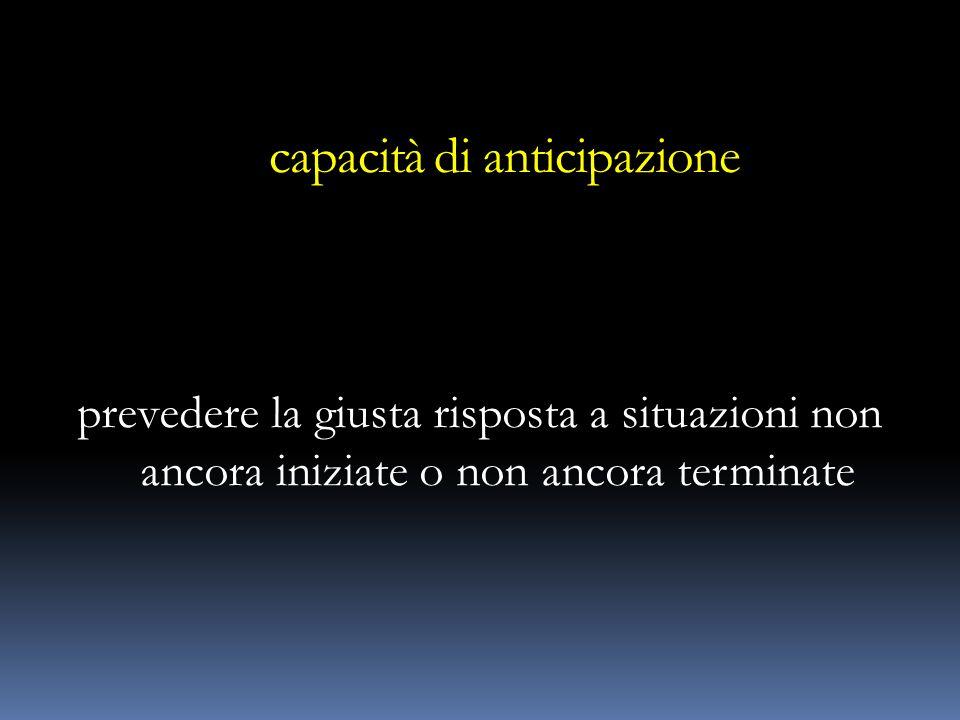 capacità di anticipazione prevedere la giusta risposta a situazioni non ancora iniziate o non ancora terminate