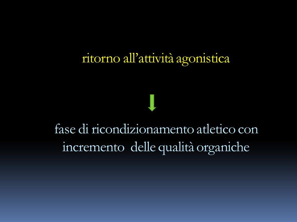 ritorno allattività agonistica fase di ricondizionamento atletico con incremento delle qualità organiche