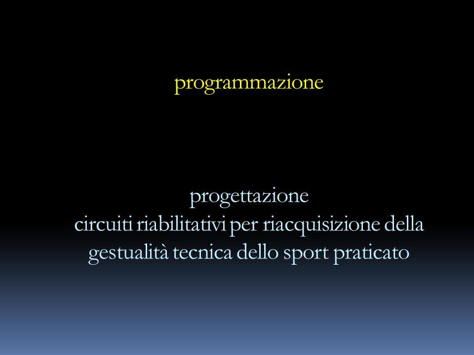 programmazione progettazione circuiti riabilitativi per riacquisizione della gestualità tecnica dello sport praticato