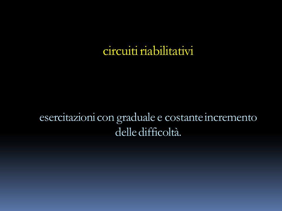 circuiti riabilitativi esercitazioni con graduale e costante incremento delle difficoltà.