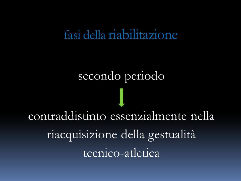 fasi della riabilitazione secondo periodo contraddistinto essenzialmente nella riacquisizione della gestualità tecnico-atletica