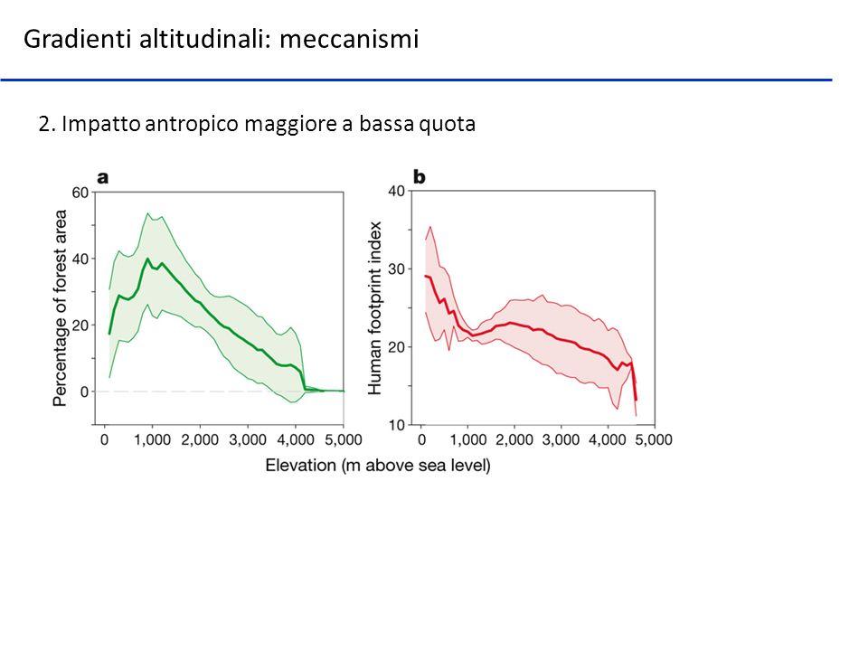 2. Impatto antropico maggiore a bassa quota