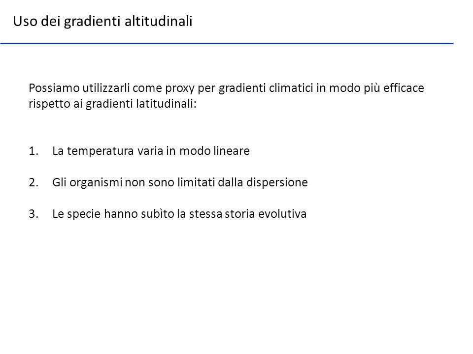 Uso dei gradienti altitudinali Possiamo utilizzarli come proxy per gradienti climatici in modo più efficace rispetto ai gradienti latitudinali: 1.La t