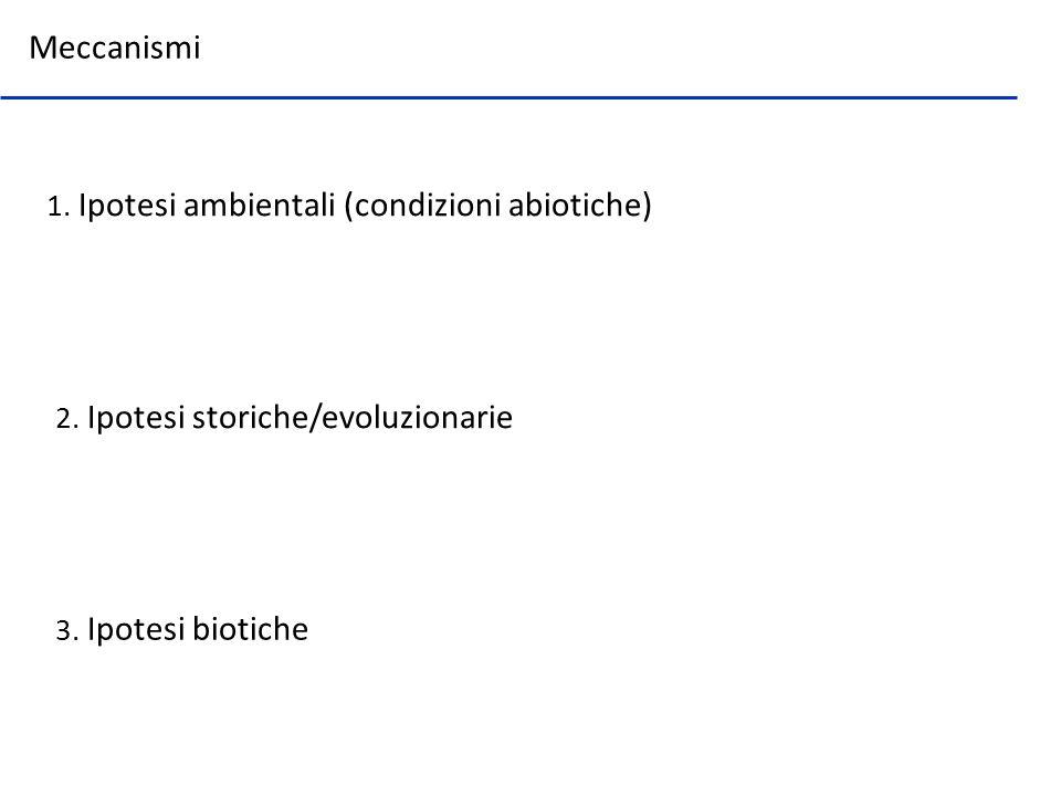 Meccanismi 1. Ipotesi ambientali (condizioni abiotiche) 2. Ipotesi storiche/evoluzionarie 3. Ipotesi biotiche