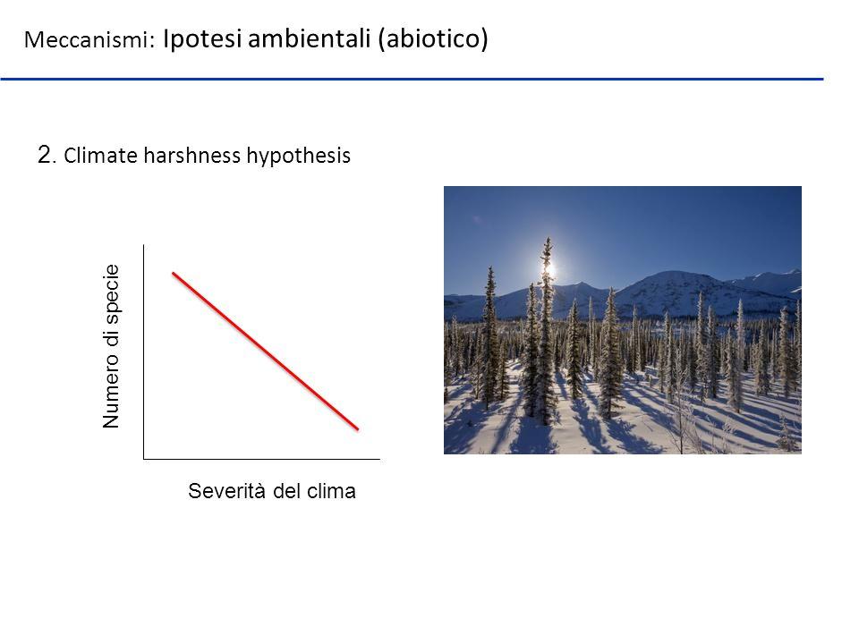 Gradienti altitudinali: effetto grain e extent