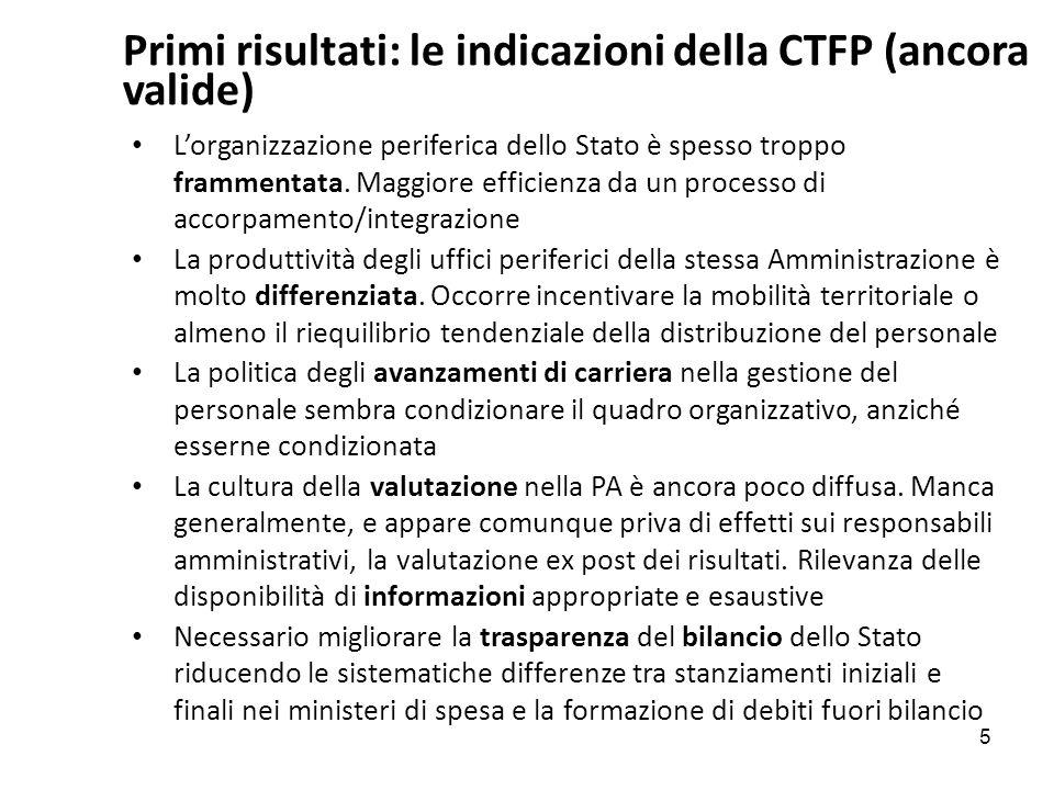 Primi risultati: le indicazioni della CTFP (ancora valide) Lorganizzazione periferica dello Stato è spesso troppo frammentata. Maggiore efficienza da