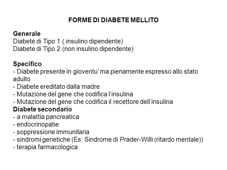 FORME DI DIABETE MELLITO Generale Diabete di Tipo 1 ( insulino dipendente) Diabete di Tipo 2 (non insulino dipendente) Specifico - Diabete presente in