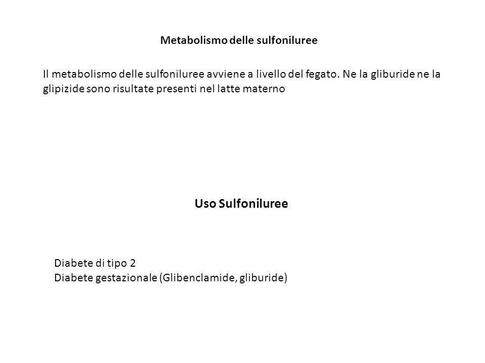 Uso Sulfoniluree Diabete di tipo 2 Diabete gestazionale (Glibenclamide, gliburide) Metabolismo delle sulfoniluree Il metabolismo delle sulfoniluree av