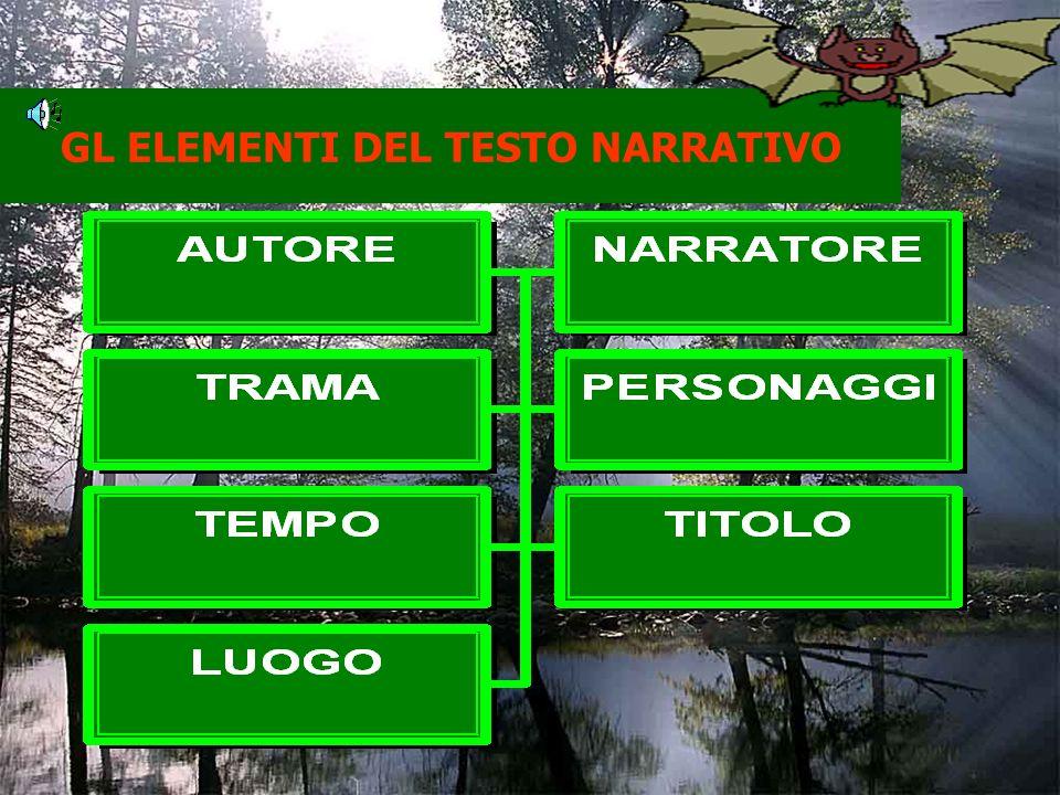 SONO BRAMANTE IL PIPISTRELLO NARRANTE, NON SONO CATTIVO MA VOGLIO SOLO PRESENTARVI IL TESTO NARRATIVO!!
