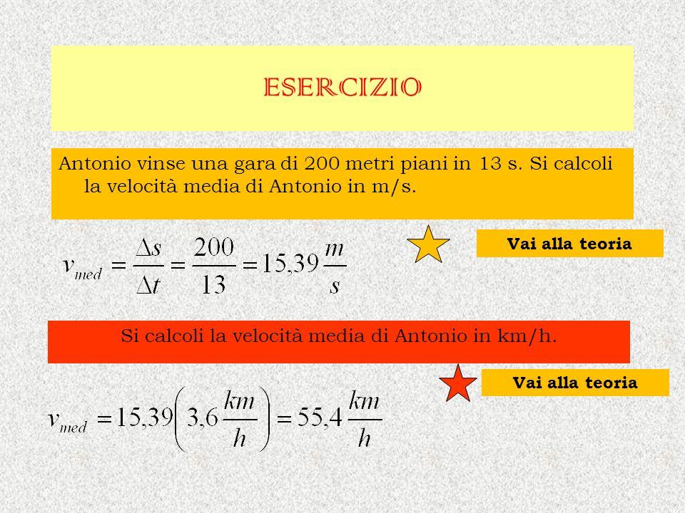 ESERCIZIO Antonio vinse una gara di 200 metri piani in 13 s. Si calcoli la velocità media di Antonio in m/s. Si calcoli la velocità media di Antonio i