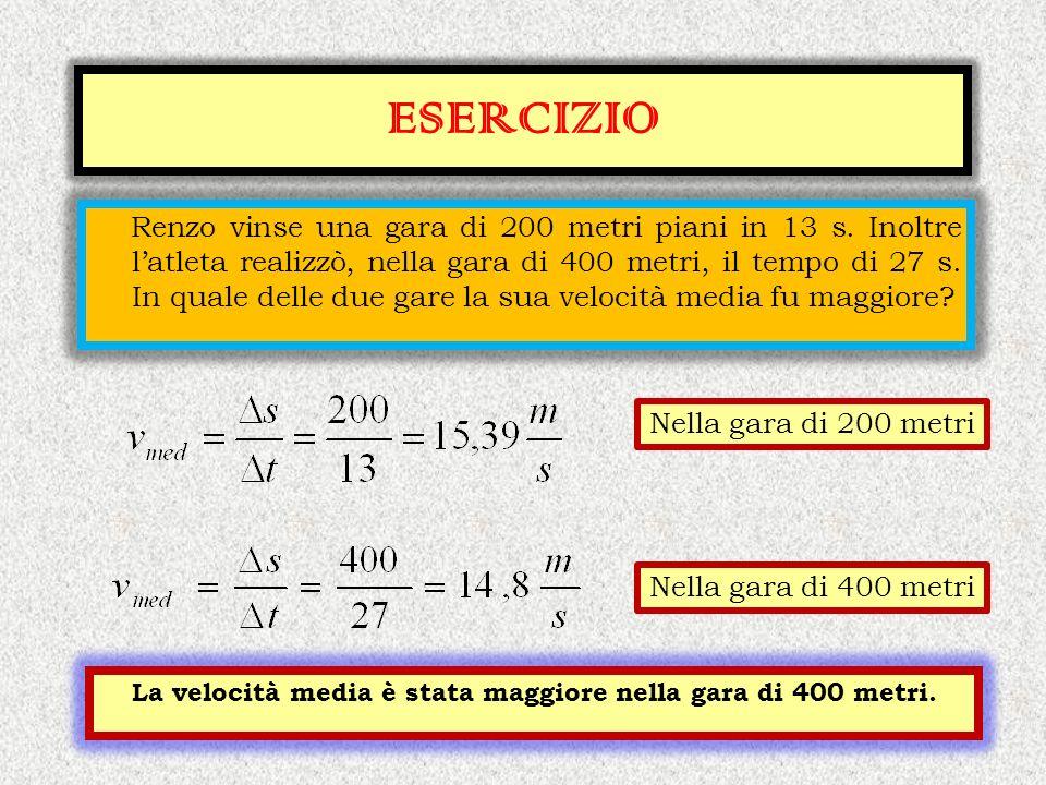 ESERCIZIO Renzo vinse una gara di 200 metri piani in 13 s. Inoltre latleta realizzò, nella gara di 400 metri, il tempo di 27 s. In quale delle due gar