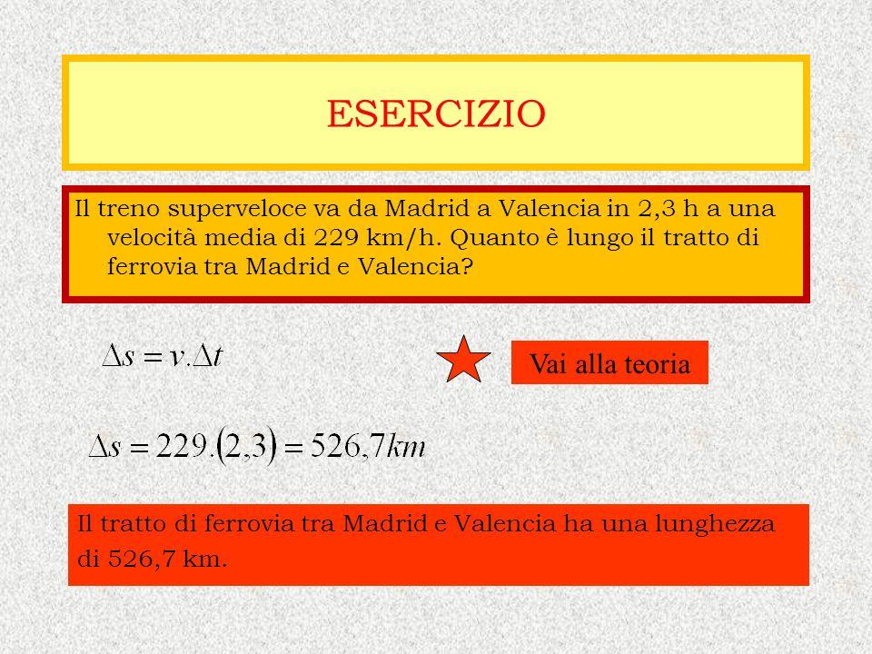 ESERCIZIO Il treno superveloce va da Madrid a Valencia in 2,3 h a una velocità media di 229 km/h. Quanto è lungo il tratto di ferrovia tra Madrid e Va
