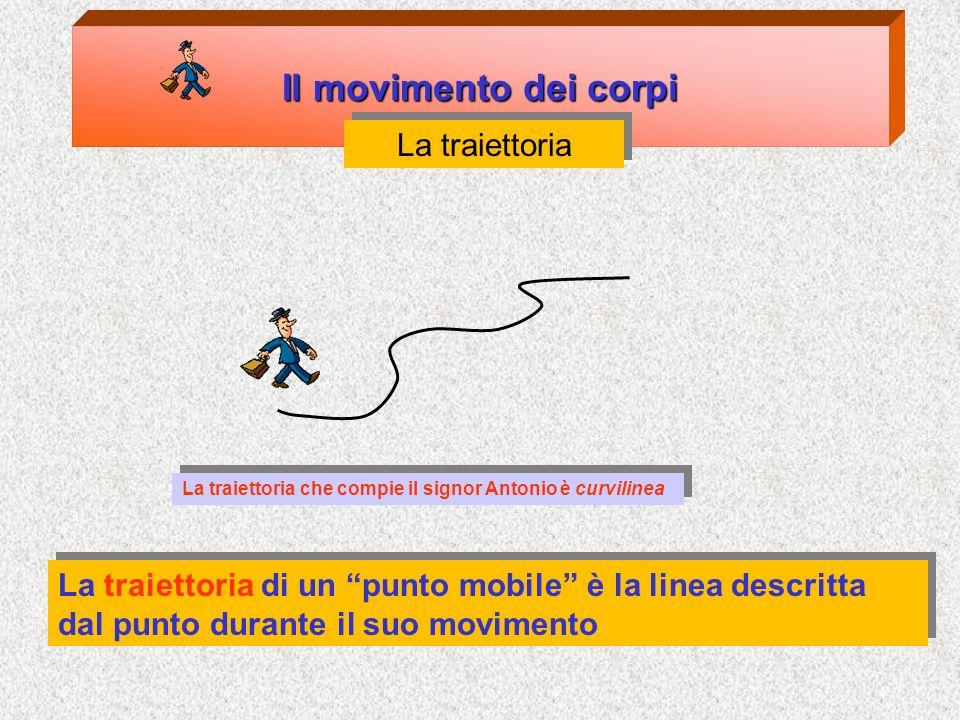 Il movimento dei corpi La traiettoria La traiettoria di un punto mobile è la linea descritta dal punto durante il suo movimento La traiettoria che com