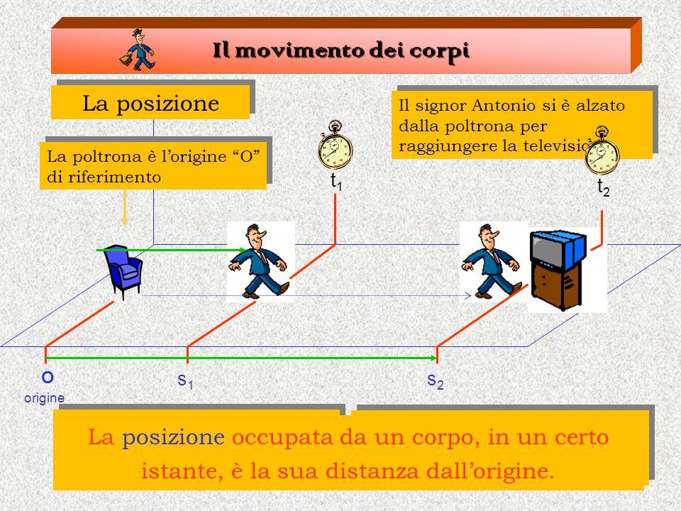 Il movimento dei corpi Lo spostamento e lo spazio percorso t2t2 s2s2 0 t1t1 s1s1 Il sig.