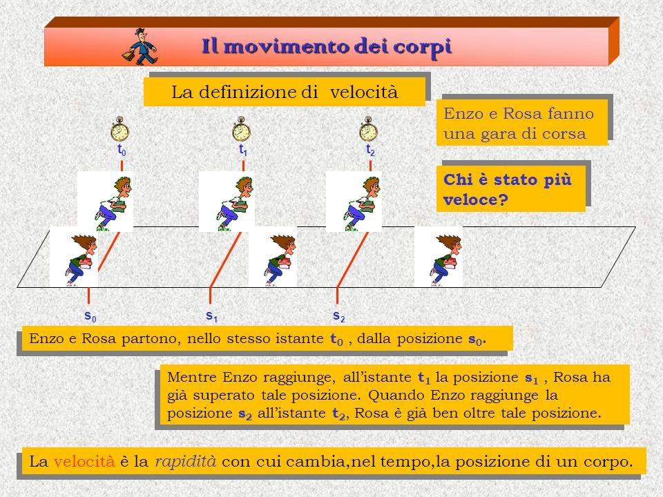 Il movimento dei corpi La definizione di velocità t0t0 t1t1 t2t2 s0s0 s1s1 s2s2 Enzo e Rosa fanno una gara di corsa Chi è stato più veloce? Enzo e Ros