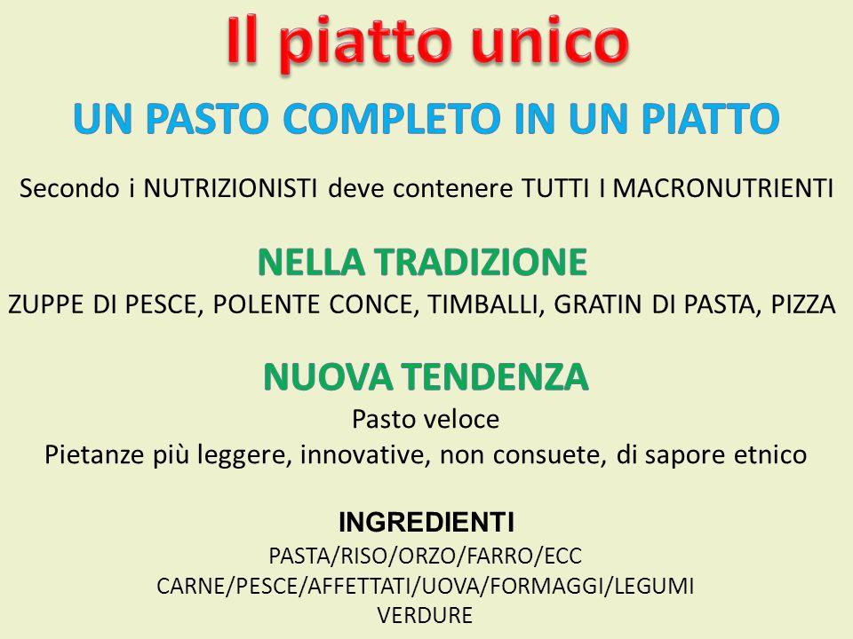 Secondo i NUTRIZIONISTI deve contenere TUTTI I MACRONUTRIENTI PASTA/RISO/ORZO/FARRO/ECC CARNE/PESCE/AFFETTATI/UOVA/FORMAGGI/LEGUMI VERDURE INGREDIENTI