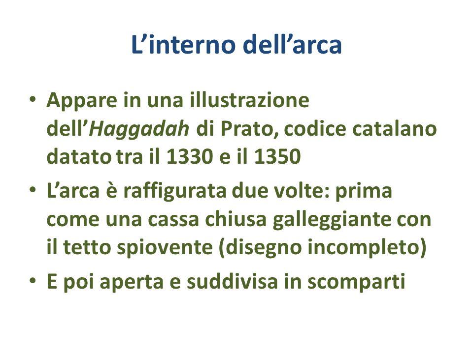Linterno dellarca Appare in una illustrazione dellHaggadah di Prato, codice catalano datato tra il 1330 e il 1350 Larca è raffigurata due volte: prima