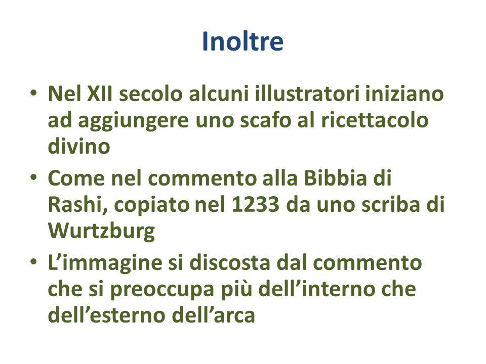 Inoltre Nel XII secolo alcuni illustratori iniziano ad aggiungere uno scafo al ricettacolo divino Come nel commento alla Bibbia di Rashi, copiato nel