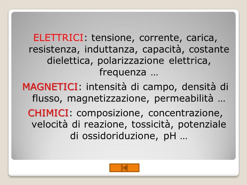 ELETTRICI: tensione, corrente, carica, resistenza, induttanza, capacità, costante dielettica, polarizzazione elettrica, frequenza … MAGNETICI MAGNETIC