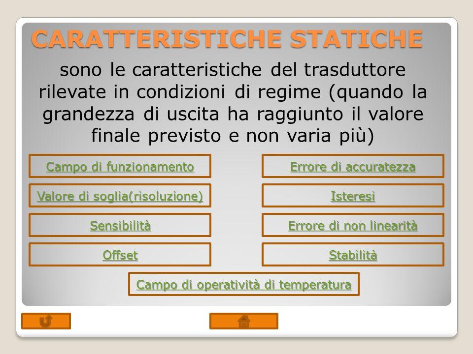 CARATTERISTICHE STATICHE sono le caratteristiche del trasduttore rilevate in condizioni di regime (quando la grandezza di uscita ha raggiunto il valor