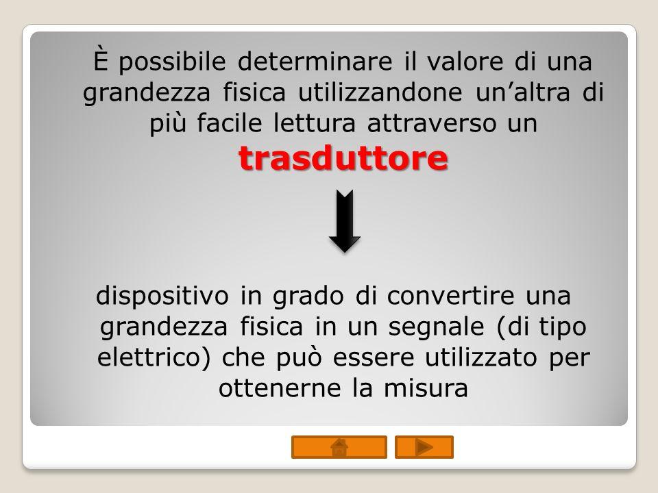 trasduttore È possibile determinare il valore di una grandezza fisica utilizzandone unaltra di più facile lettura attraverso un trasduttore dispositiv