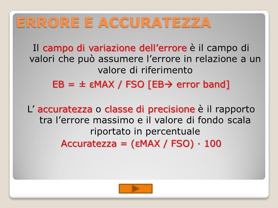 ERRORE E ACCURATEZZA campo di variazione dellerrore Il campo di variazione dellerrore è il campo di valori che può assumere lerrore in relazione a un
