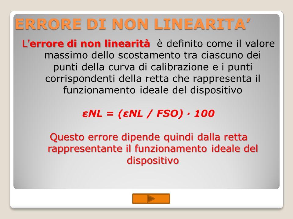 ERRORE DI NON LINEARITA Lerrore di non linearità Lerrore di non linearità è definito come il valore massimo dello scostamento tra ciascuno dei punti d