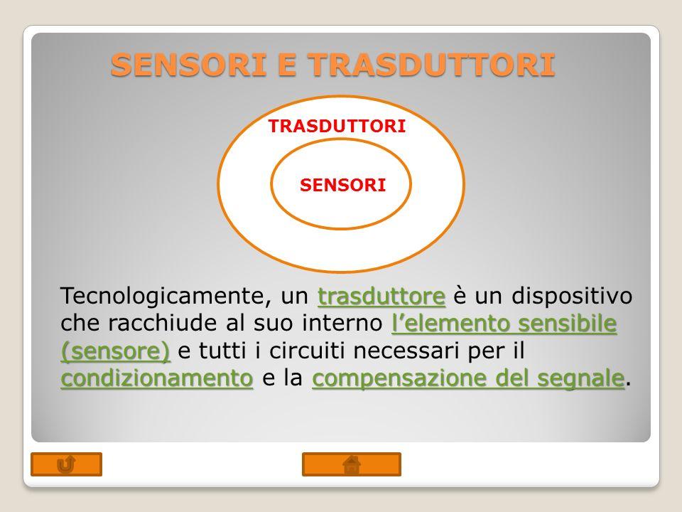TRASDUTTORI SENSORI trasduttore lelemento sensibile (sensore) condizionamentocompensazione del segnale trasduttore lelemento sensibile (sensore) condi