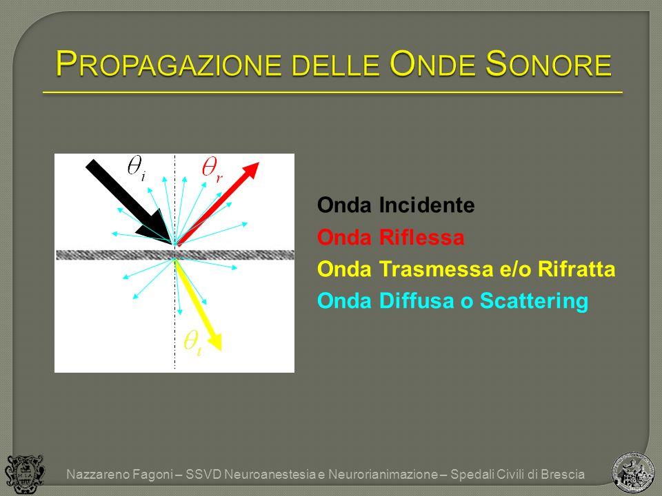 Onda Incidente Onda Riflessa Onda Trasmessa e/o Rifratta Onda Diffusa o Scattering Nazzareno Fagoni – SSVD Neuroanestesia e Neurorianimazione – Spedali Civili di Brescia