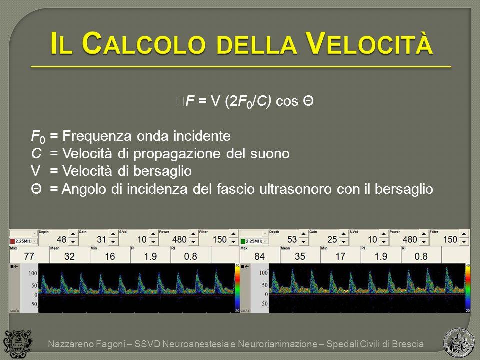 F = V (2F 0 /C) cos Θ F 0 = Frequenza onda incidente C= Velocità di propagazione del suono V= Velocità di bersaglio Θ= Angolo di incidenza del fascio