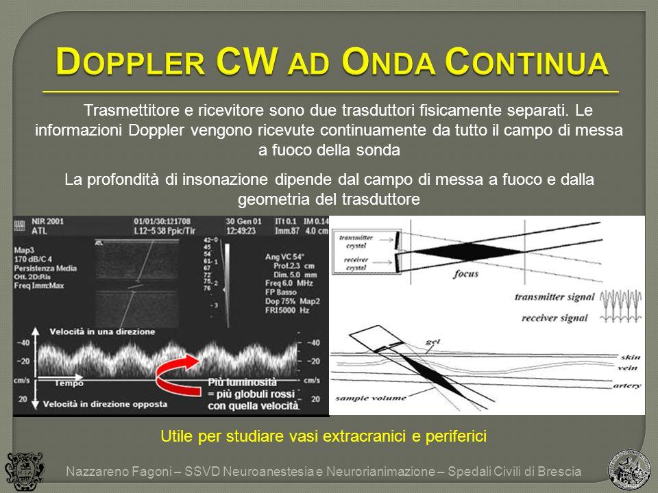 Trasmettitore e ricevitore sono due trasduttori fisicamente separati. Le informazioni Doppler vengono ricevute continuamente da tutto il campo di mess