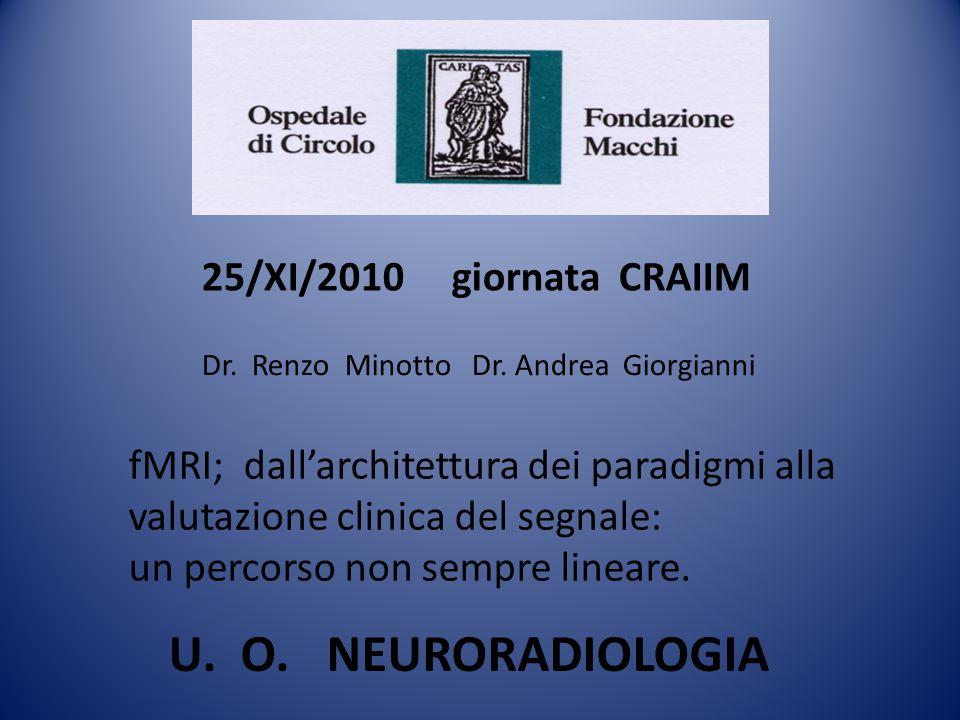 Dr. Renzo Minotto Dr. Andrea Giorgianni fMRI; dallarchitettura dei paradigmi alla valutazione clinica del segnale: un percorso non sempre lineare. U.