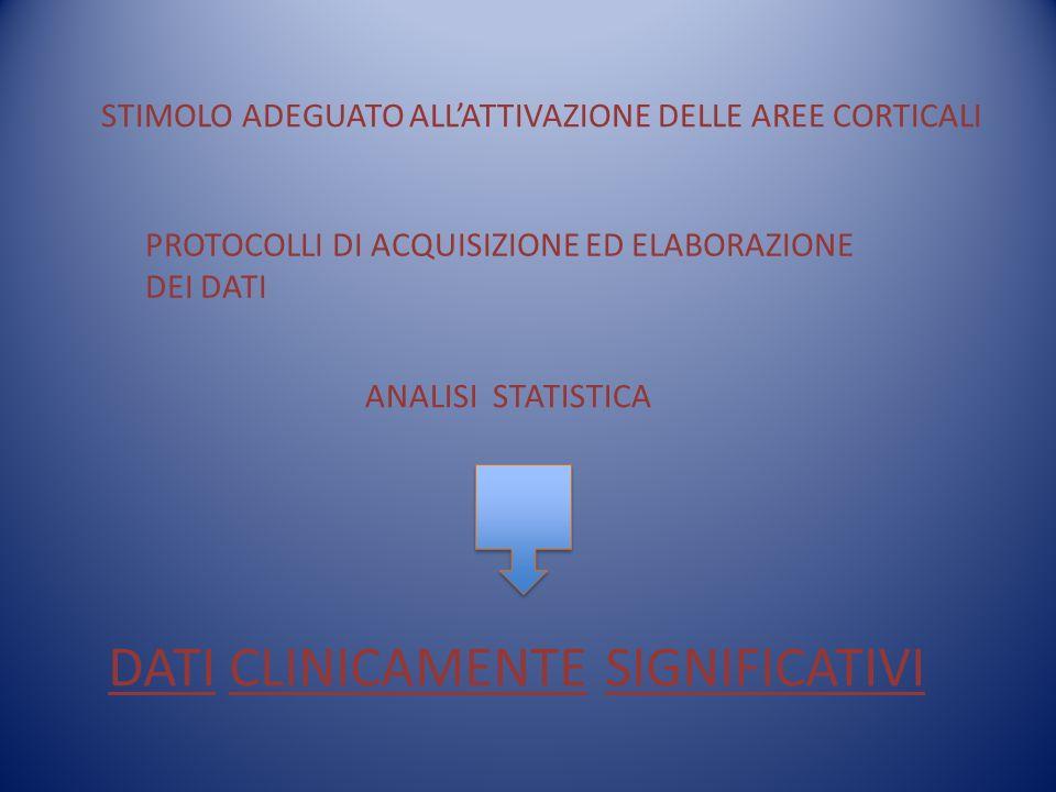 STIMOLO ADEGUATO ALLATTIVAZIONE DELLE AREE CORTICALI PROTOCOLLI DI ACQUISIZIONE ED ELABORAZIONE DEI DATI ANALISI STATISTICA DATI CLINICAMENTE SIGNIFIC